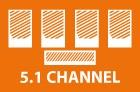 5.1 Channels