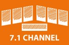 7.1 Channels