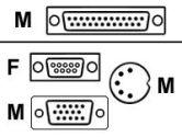 Tripp Lite 10ft. KVM AT Cable Kit for B005-008 No Audio (Tripp Lite: P763-010)