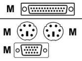 Tripp Lite 6 ft KVM PS/2 Cable Kit (no Audio) for B005-008 Switch (TRIPP LITE: P765-006)