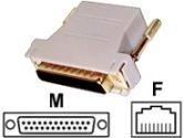 StarTech GC258MF DB25 to RJ45 Modular Adapter - M/F (StarTech.com: GC258MF)
