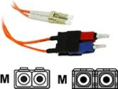 Iomega SCSI Cable VHDCI Offset to HD68 (IOMEGA: 33162)