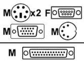 Avocent UniVersal Keyboard, Mouse & VGA Video - 30 feet (Avocent: CUFC-30)
