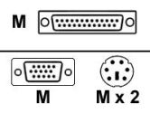Avocent Sun Keyboard, Sun Mouse & VGA Video, Micro Conn - 8 feet (Avocent: CVSNM-8)