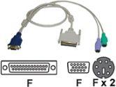 Raritan 6' Ultra Thin KVM Cables (Raritan Computer: CCPT06F)