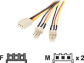 12IN TX3 FAN POWER SPLITTER (Startech Computer Products: TX3SPLIT12)