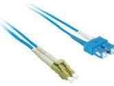 HDMI KEYSTONE JACK - WHITE (Cables To Go: 03345)