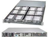 Supermicro SSG-K1048-RT 1U 48TB 4GBLAN IPMI 1+1 400W Kinetic Super Storage Server (SuperMicro: SSG-K1048-RT)